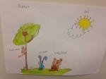 I mitt klassrum: Genrepedagogik- Faktatexter omdjur
